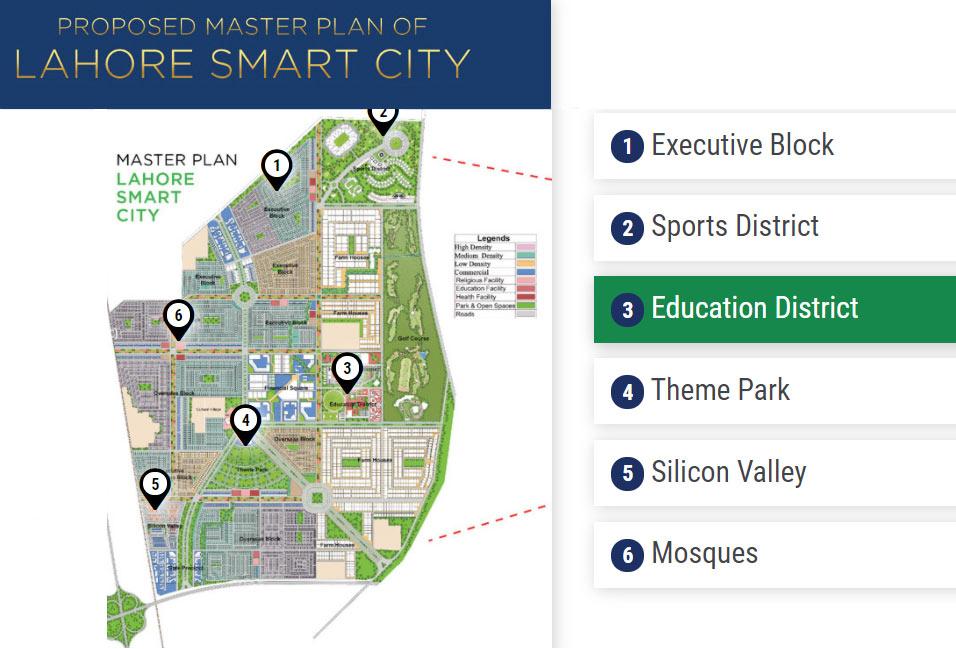 Lahore smart city smart connectivity Maps